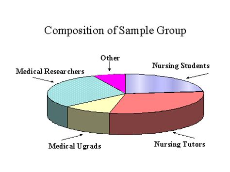 Observational Research - Term Paper